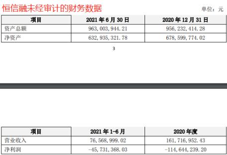 富临精工拟入股恒信融31.75%进军盐湖开发领域 受让老股处于司法冻结状态